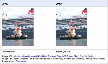 Exemple de compression WebP
