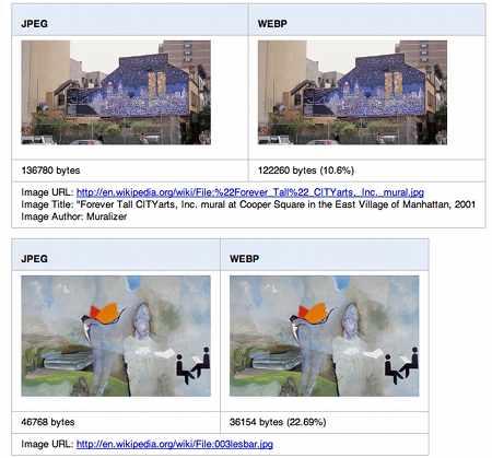 Gallerie d'image WebP de Google