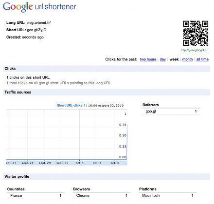 googl detail stats url Goo.gl : raccourcir les URL avec Google