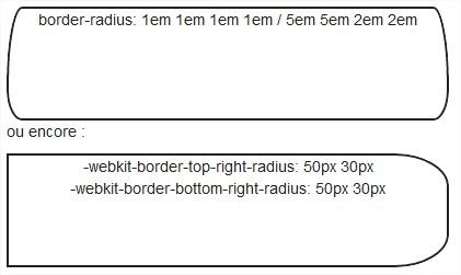 border radius-css3