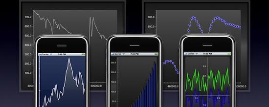 graphiques sur iphones et ipad