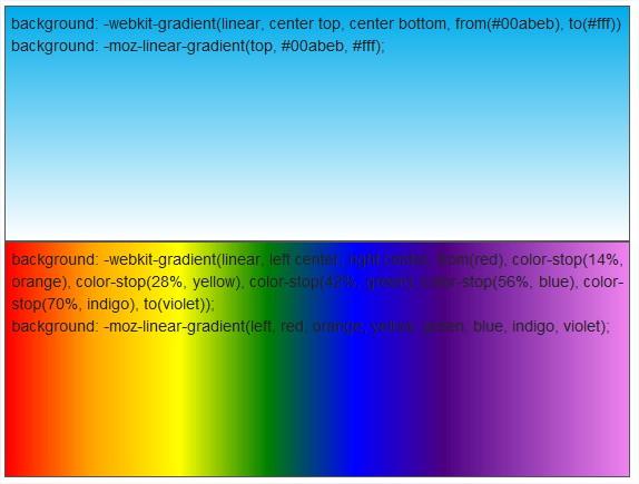 gradient-css3