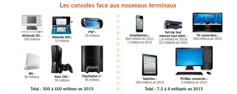 console-smartphone
