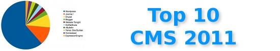 Top 10 des CMS 2011