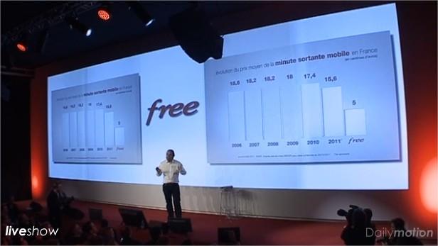 prix-free