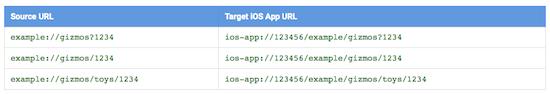 App_Indexing_—_Google_Developers.54