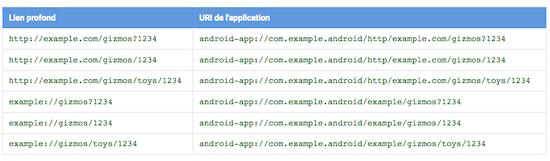 Indexation_des_applications_pour_la_recherche_Google_—_Google_Developers.08